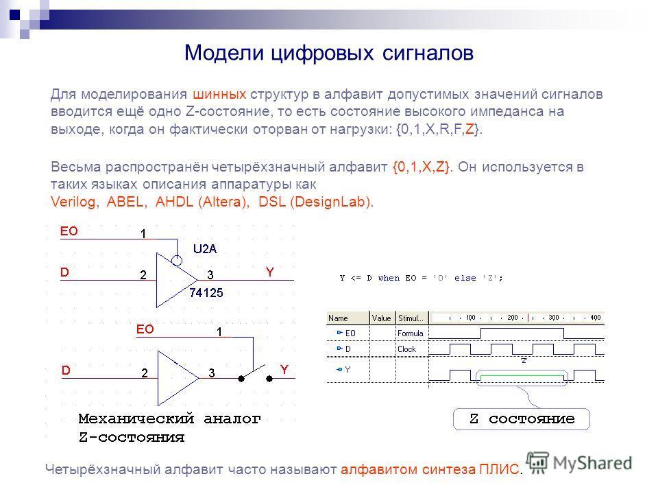 Модели цифровых сигналов Для моделирования шинных структур в алфавит допустимых значений сигналов вводится ещё одно Z-состояние, то есть состояние высокого импеданса на выходе, когда он фактически оторван от нагрузки: {0,1,X,R,F,Z}. Весьма распростра