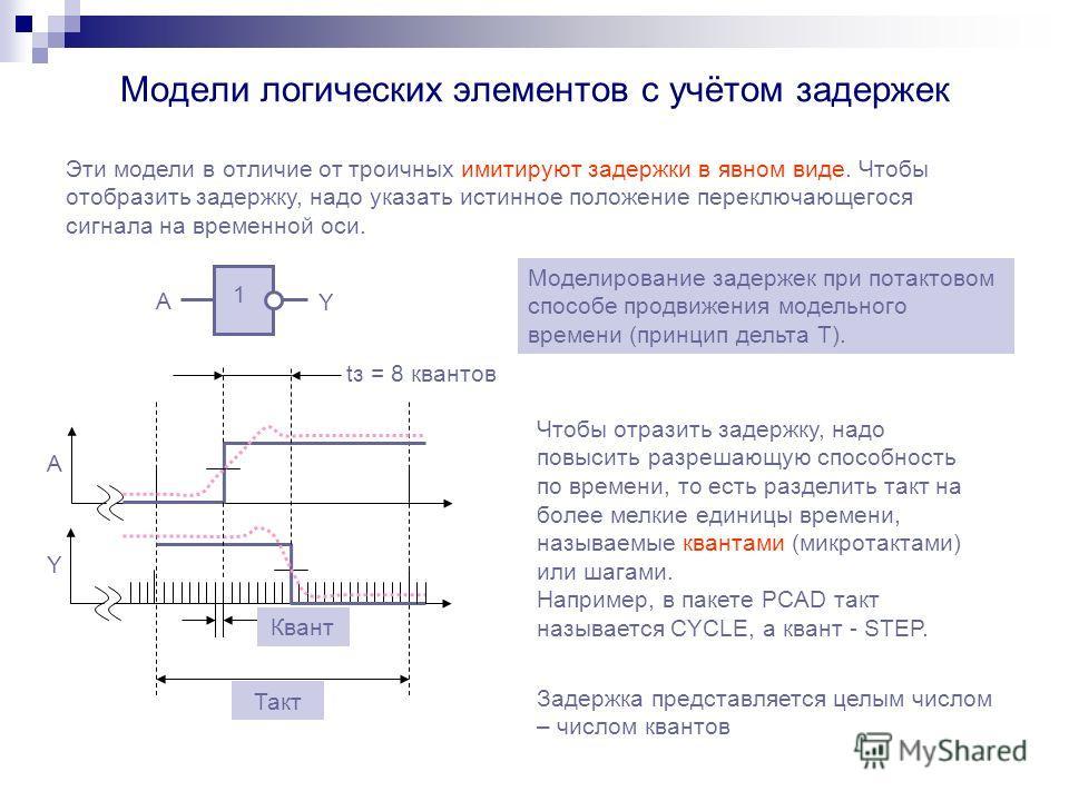Модели логических элементов с учётом задержек Эти модели в отличие от троичных имитируют задержки в явном виде. Чтобы отобразить задержку, надо указать истинное положение переключающегося сигнала на временной оси. Моделирование задержек при потактово