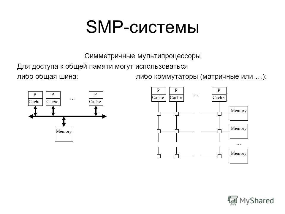 SMP-системы Симметричные мультипроцессоры Для доступа к общей памяти могут использоваться либо общая шина: либо коммутаторы (матричные или …): P Cache Memory P Cache P … P Memory P Cache P … Memory …