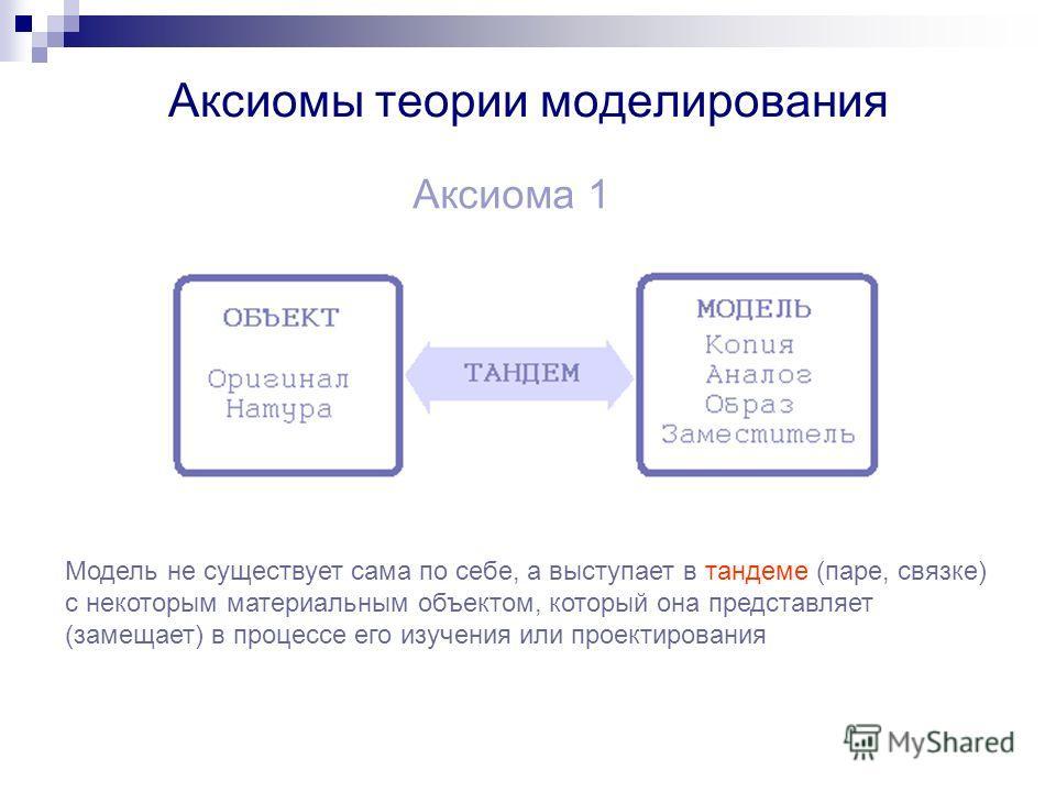 Структурная модель счётчика