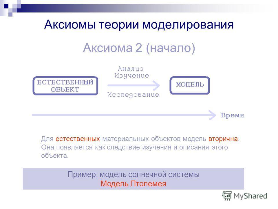Аксиомы теории моделирования Модель не существует сама по себе, а выступает в тандеме (паре, связке) с некоторым материальным объектом, который она представляет (замещает) в процессе его изучения или проектирования Аксиома 1