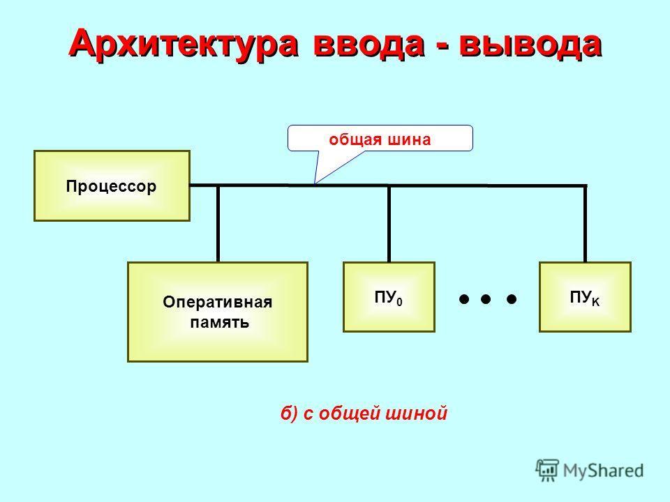 Архитектура ввода - вывода Процессор Оперативная память ПУ 0 ПУ K б) с общей шиной общая шина