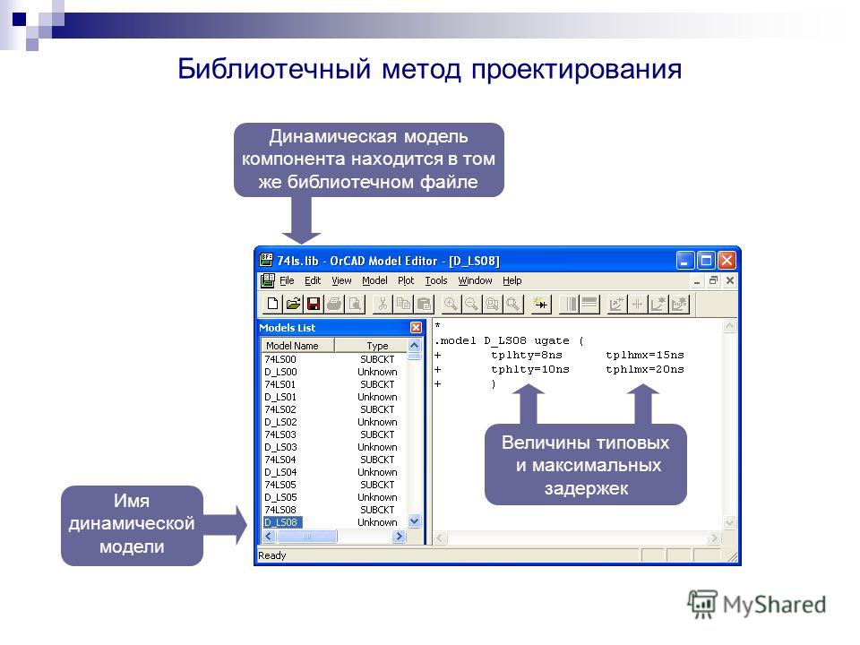 Библиотечный метод проектирования Динамическая модель компонента находится в том же библиотечном файле Имя динамической модели Величины типовых и максимальных задержек