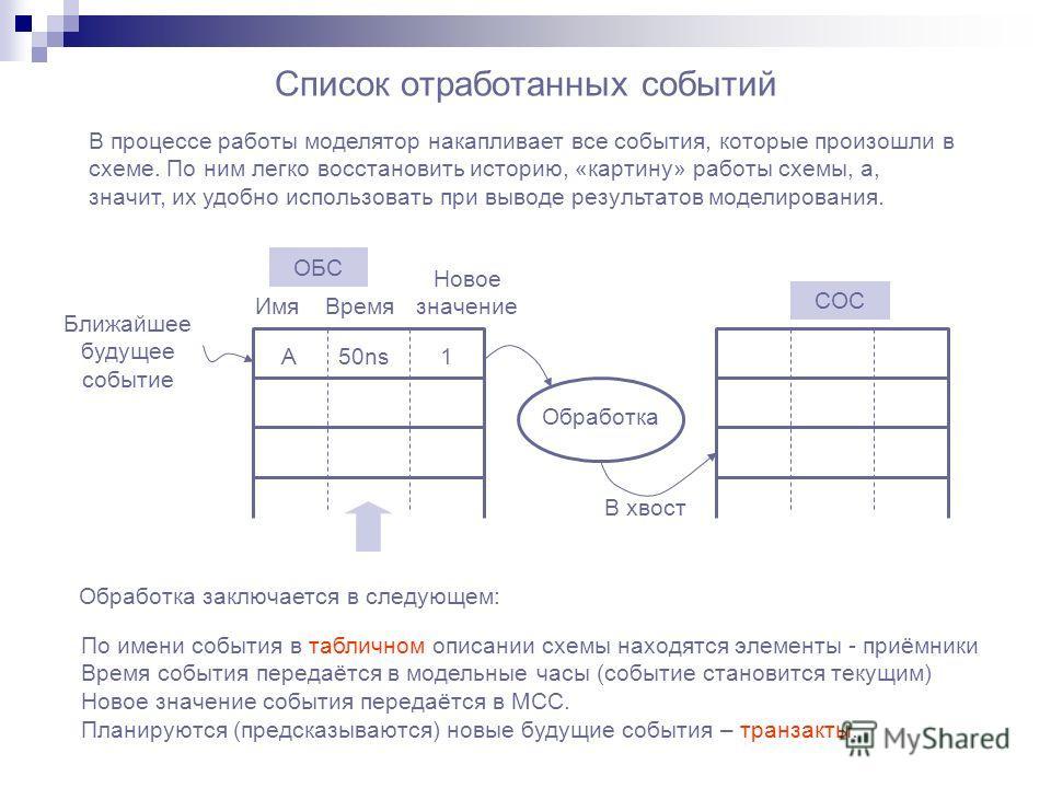 Список отработанных событий В процессе работы моделятор накапливает все события, которые произошли в схеме. По ним легко восстановить историю, «картину» работы схемы, а, значит, их удобно использовать при выводе результатов моделирования. ОБС Ближайш