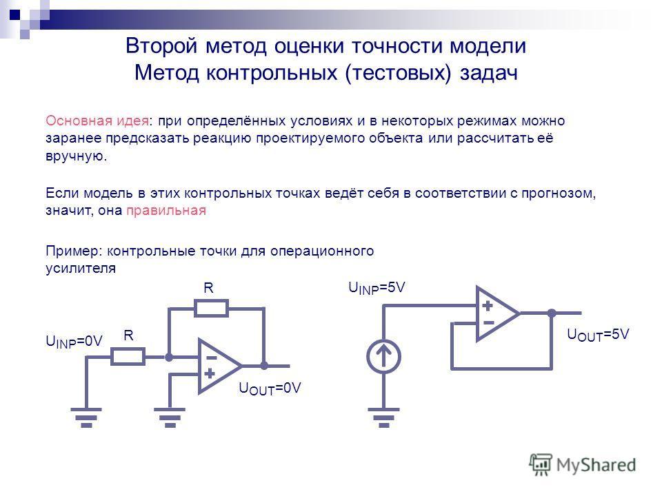 Второй метод оценки точности модели Метод контрольных (тестовых) задач Пример: контрольные точки для операционного усилителя Основная идея: при определённых условиях и в некоторых режимах можно заранее предсказать реакцию проектируемого объекта или р