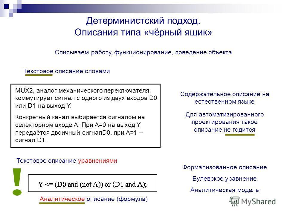 Аналитическое описание (формула) Текстовое описание словами Детерминистский подход. Описания типа «чёрный ящик» Описываем работу, функционирование, поведение объекта Содержательное описание на естественном языке Для автоматизированного проектирования