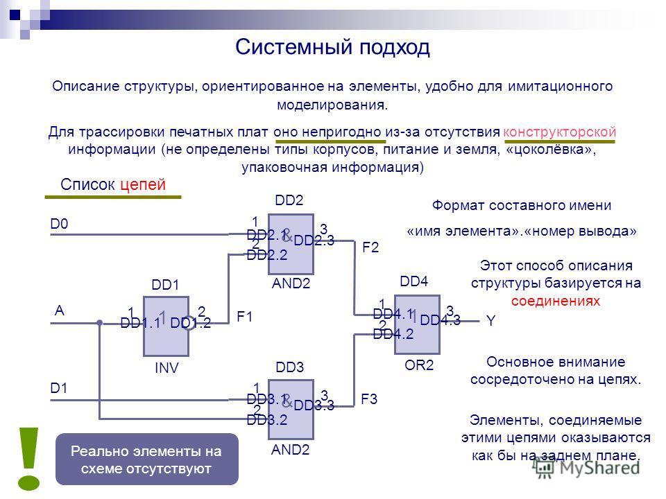 Системный подход Описание структуры, ориентированное на элементы, удобно для имитационного моделирования. Для трассировки печатных плат оно непригодно из-за отсутствия конструкторской информации (не определены типы корпусов, питание и земля, «цоколёв
