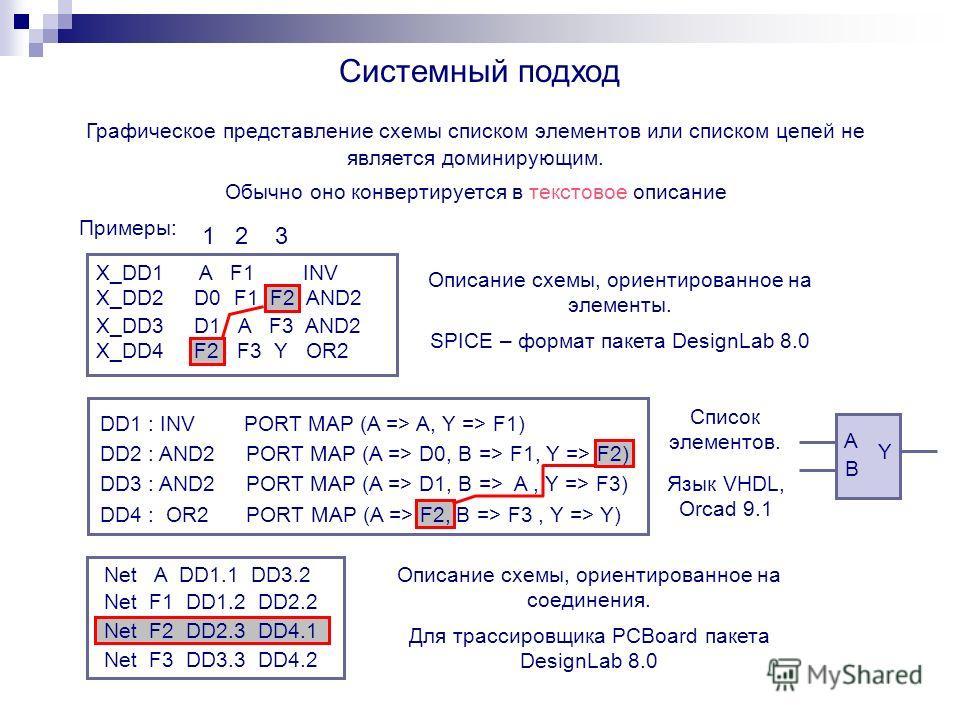 X_DD4 F2 F3 Y OR2 X_DD2 D0 F1 F2 AND2 X_DD3 D1 A F3 AND2 X_DD1 A F1 INV Системный подход Графическое представление схемы списком элементов или списком цепей не является доминирующим. 1 2 3 Обычно оно конвертируется в текстовое описание Примеры: Net F