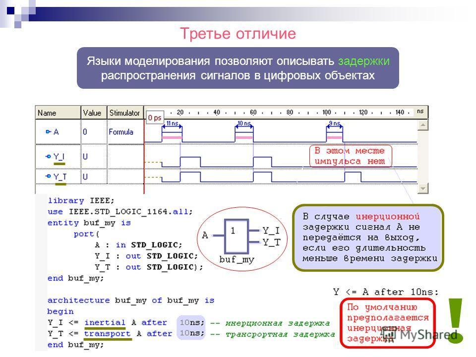 Третье отличие Языки моделирования позволяют описывать задержки распространения сигналов в цифровых объектах