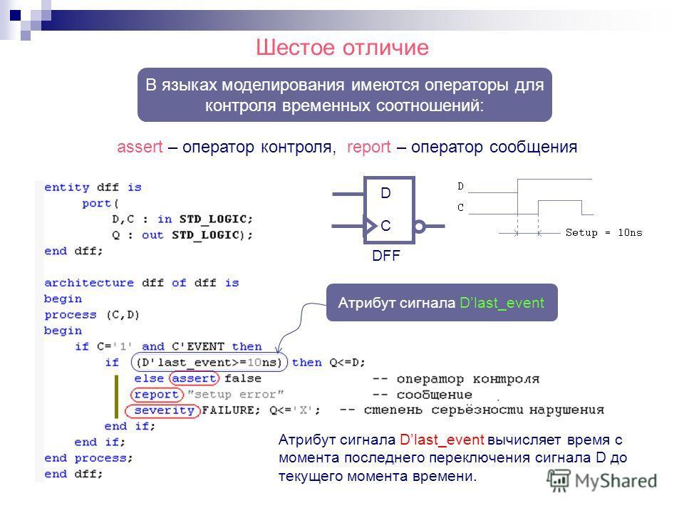 Шестое отличие В языках моделирования имеются операторы для контроля временных соотношений: assert – оператор контроля, report – оператор сообщения DFF D C Атрибут сигнала Dlast_event вычисляет время с момента последнего переключения сигнала D до тек