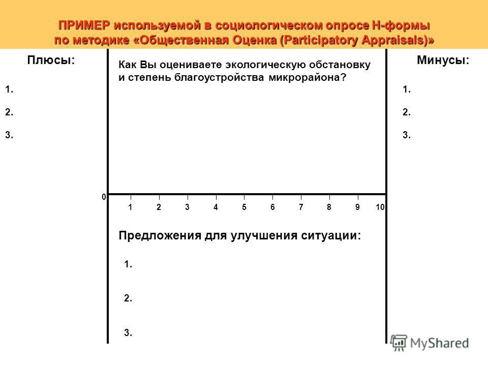 123456789 0 10 Как Вы оцениваете экологическую обстановку и степень благоустройства микрорайона? Предложения для улучшения ситуации: 1. 2. 3. Плюсы: Минусы: 1. 2. 3. 1. 2. 3. ПРИМЕР используемой в социологическом опросе Н-формы по методике «Обществен