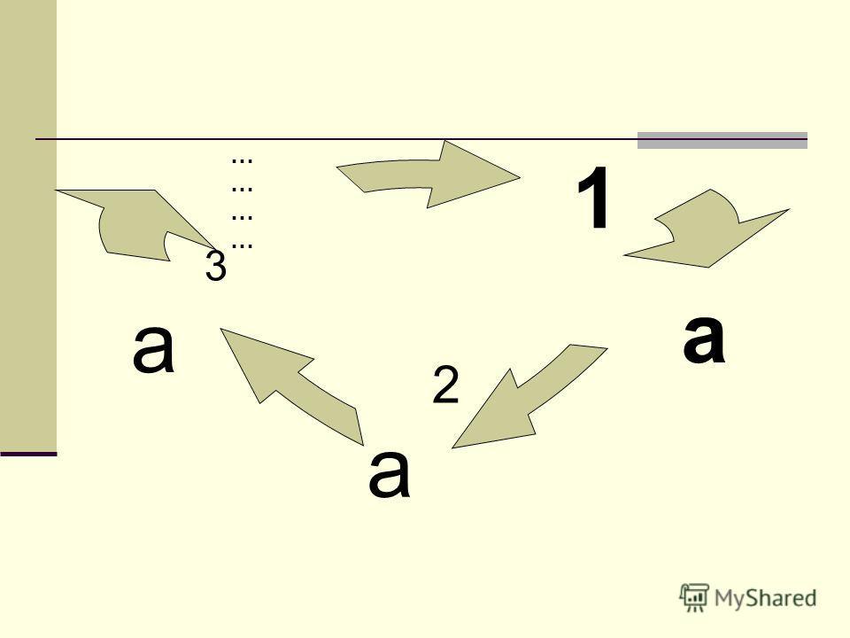 1 a …………………… 2 a 3 a