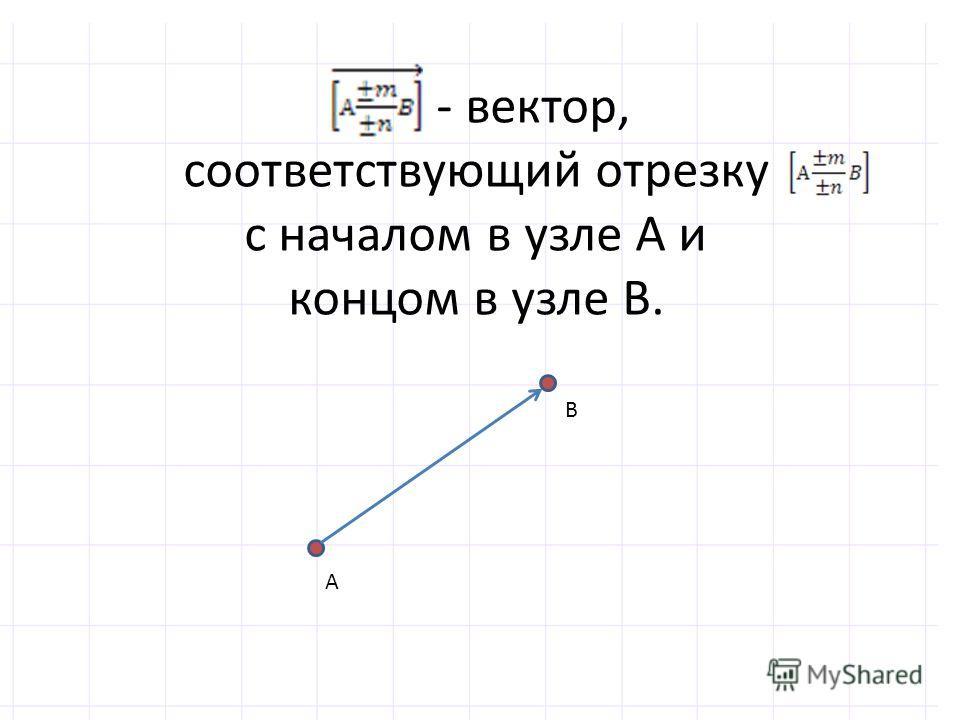 - вектор, соответствующий отрезку с началом в узле А и концом в узле В. А В