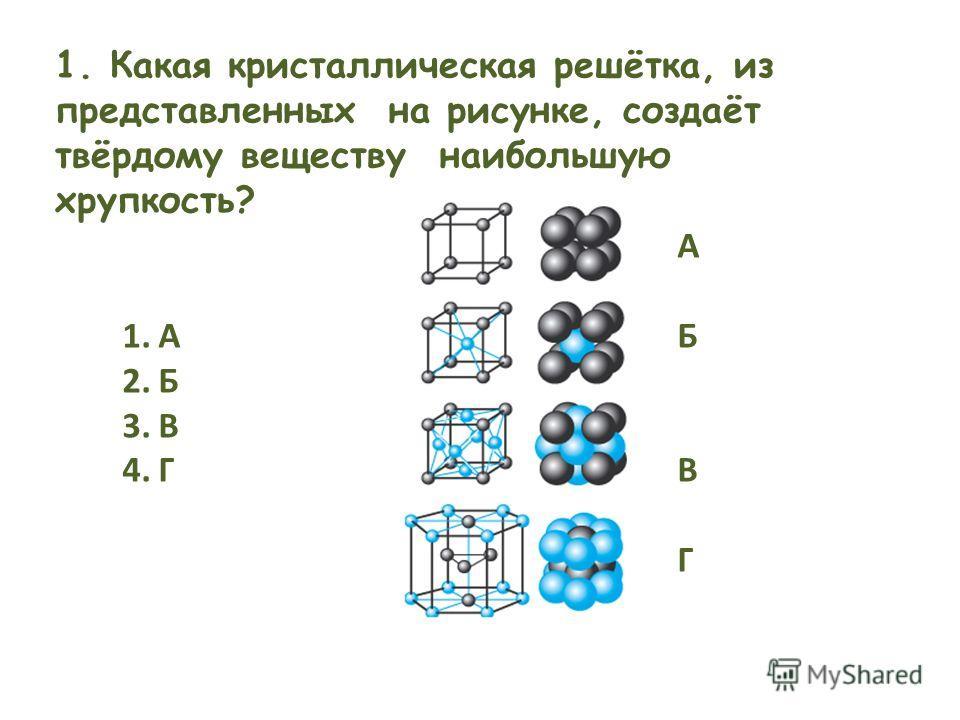 1. Какая кристаллическая решётка, из представленных на рисунке, создаёт твёрдому веществу наибольшую хрупкость? 1.А 2.Б 3.В 4.Г АБВГАБВГ