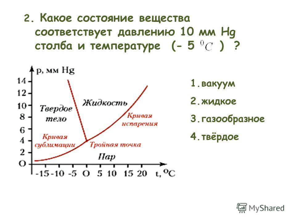 2. Какое состояние вещества соответствует давлению 10 мм Hg столба и температуре (- 5 ) ? 1.вакуум 2.жидкое 3.газообразное 4.твёрдое