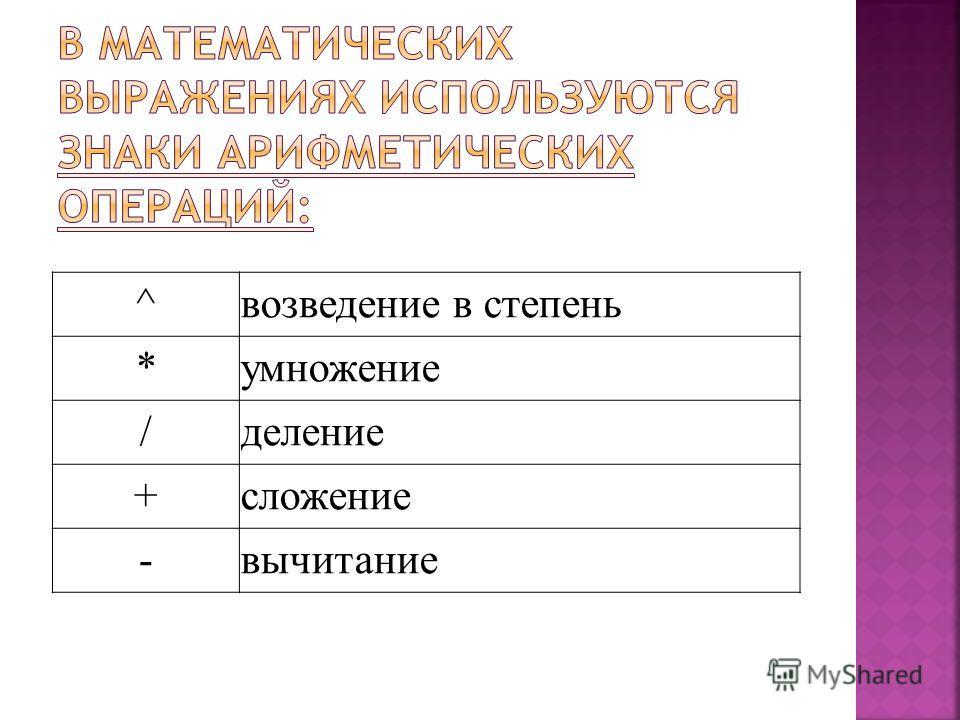^возведение в степень *умножение /деление +сложение -вычитание
