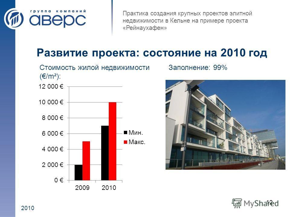 2010 Развитие проекта: состояние на 2010 год 12 Практика создания крупных проектов элитной недвижимости в Кельне на примере проекта «Рейнаухафен» Стоимость жилой недвижимости (/m²): Заполнение: 99%