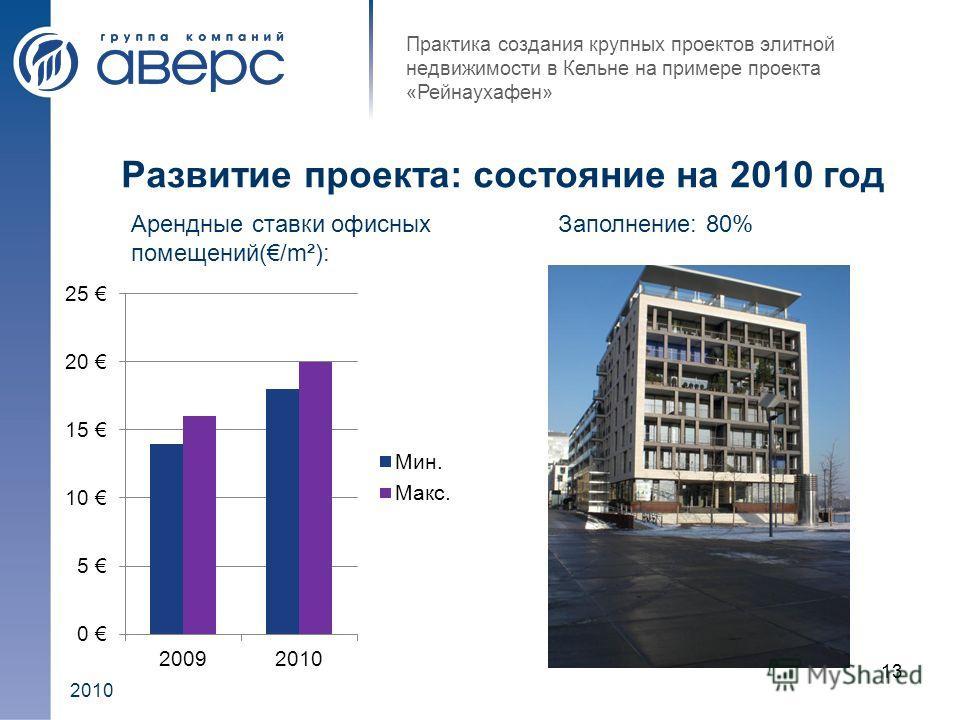 2010 13 Практика создания крупных проектов элитной недвижимости в Кельне на примере проекта «Рейнаухафен» Развитие проекта: состояние на 2010 год Арендные ставки офисных помещений(/m²): Заполнение: 80%