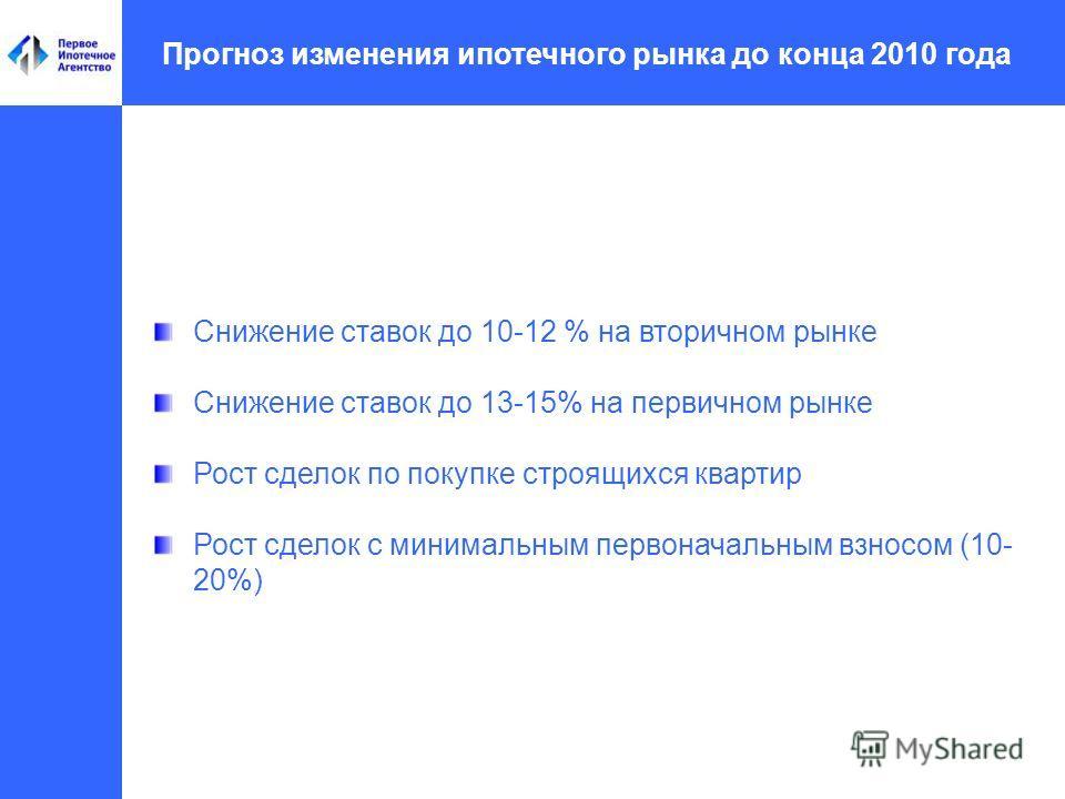 Прогноз изменения ипотечного рынка до конца 2010 года Снижение ставок до 10-12 % на вторичном рынке Снижение ставок до 13-15% на первичном рынке Рост сделок по покупке строящихся квартир Рост сделок с минимальным первоначальным взносом (10- 20%)
