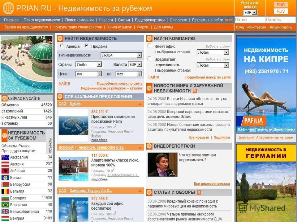 www.prian.ru PRIAN.RU - недвижимость за рубежом