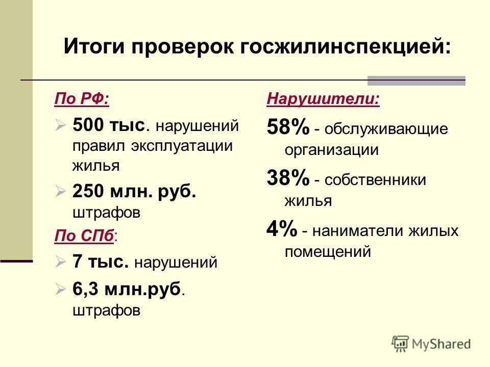Итоги проверок госжилинспекцией: По РФ: 500 тыс. нарушений правил эксплуатации жилья 250 млн. руб. штрафов По СПб: 7 тыс. нарушений 6,3 млн.руб. штрафов Нарушители: 58% - обслуживающие организации 38% - собственники жилья 4% - наниматели жилых помеще