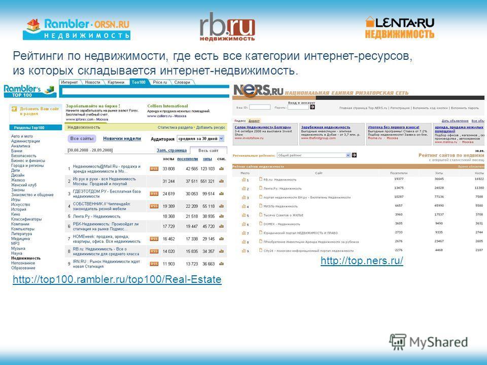 Рейтинги по недвижимости, где есть все категории интернет-ресурсов, из которых складывается интернет-недвижимость. http://top100.rambler.ru/top100/Real-Estate http://top.ners.ru/