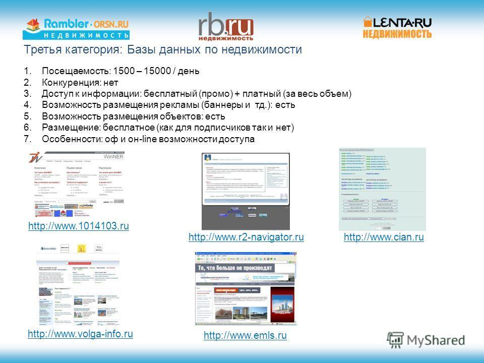 Третья категория: Базы данных по недвижимости http://www.1014103.ru http://www.r2-navigator.ruhttp://www.cian.ru http://www.volga-info.ru http://www.emls.ru 1.Посещаемость: 1500 – 15000 / день 2.Конкуренция: нет 3.Доступ к информации: бесплатный (про