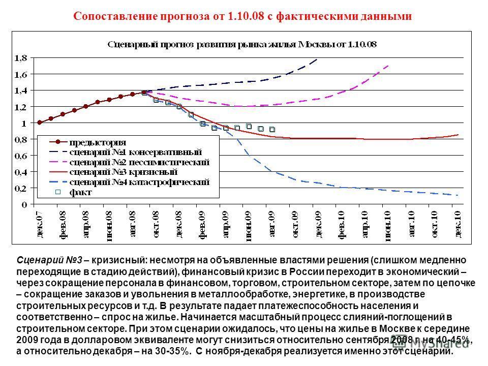 Сопоставление прогноза от 1.10.08 с фактическими данными Сценарий 3 – кризисный: несмотря на объявленные властями решения (слишком медленно переходящие в стадию действий), финансовый кризис в России переходит в экономический – через сокращение персон