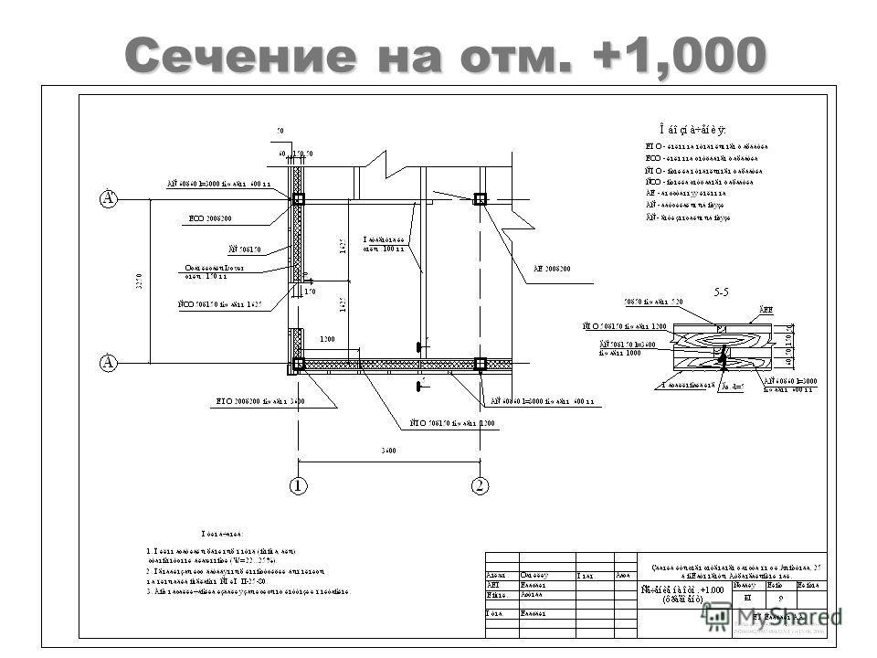 Сечение на отм. +1,000
