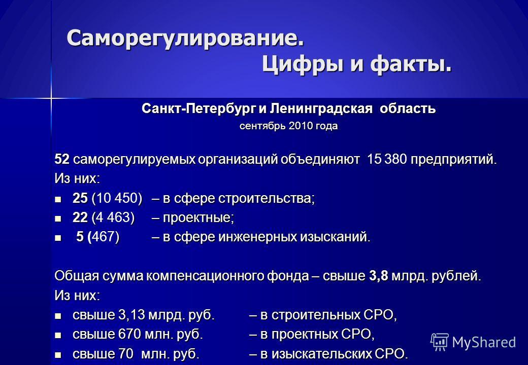 Саморегулирование. Цифры и факты. Санкт-Петербург и Ленинградская область сентябрь 2010 года 52 саморегулируемых организаций объединяют предприятий. 52 саморегулируемых организаций объединяют 15 380 предприятий. Из них: 25 ()– в сфере строительства;