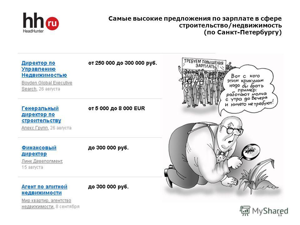 Самые высокие предложения по зарплате в сфере строительство/недвижимость (по Санкт-Петербургу) 11