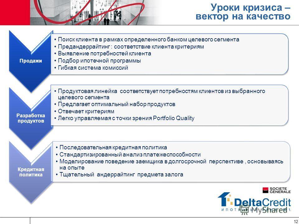 Уроки кризиса – вектор на качество Продажи Поиск клиента в рамках определенного банком целевого сегмента Предандеррайтинг : соответствие клиента критериям Выявление потребностей клиента Подбор ипотечной программы Гибкая система комиссий Разработка пр