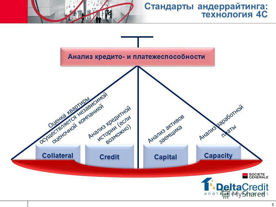 8 Collateral Credit Capital Capacity Анализ кредито- и платежеспособности Оценка квартиры осуществляется независимой оценочной компанией Анализ кредитной истории (если возможно) Анализ активов заемщика Анализ заработной платы Стандарты андеррайтинга:
