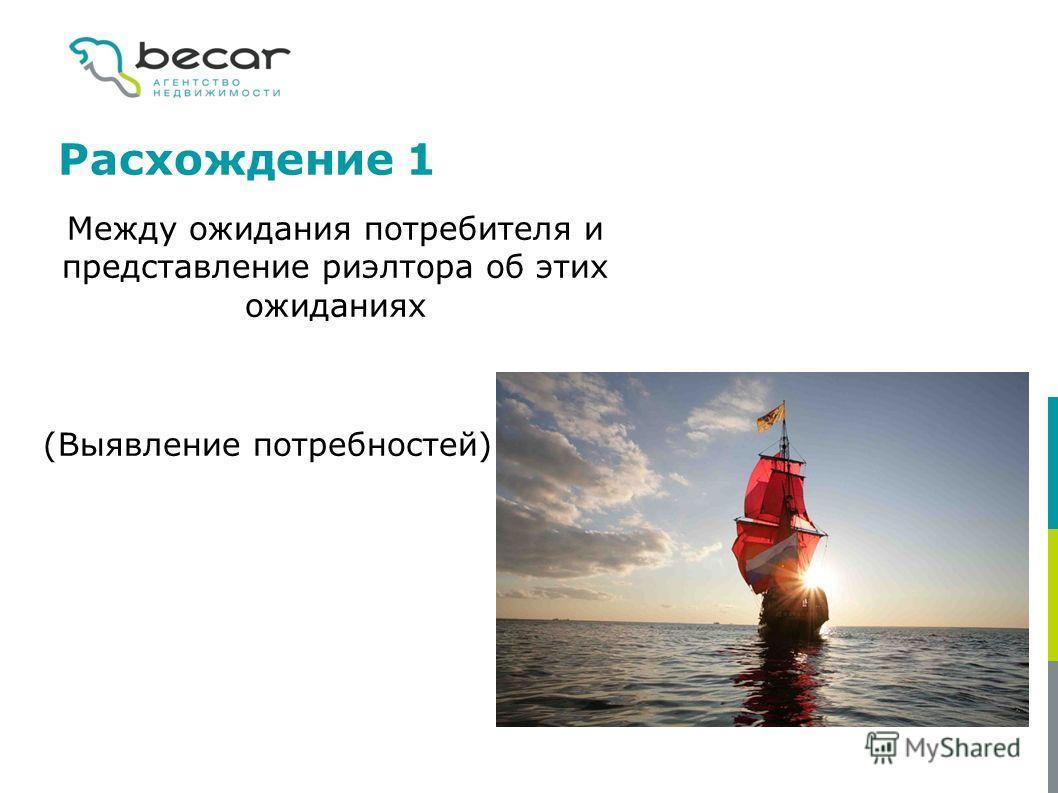 Расхождение 1 Между ожидания потребителя и представление риэлтора об этих ожиданиях (Выявление потребностей)