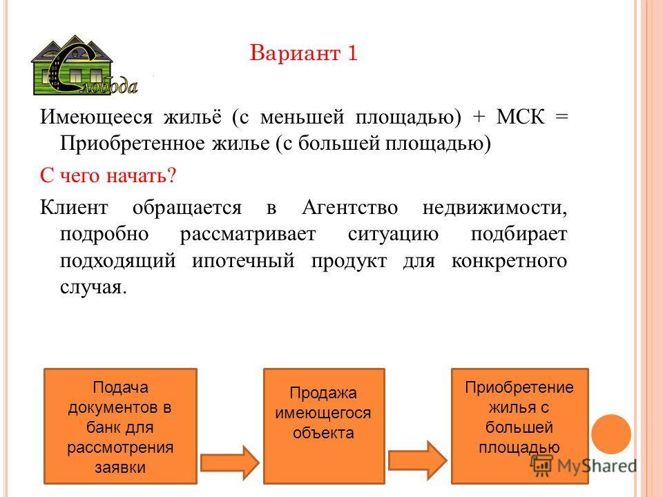 Вариант 1 Имеющееся жильё (с меньшей площадью) + МСК = Приобретенное жилье (с большей площадью) С чего начать? Клиент обращается в Агентство недвижимости, подробно рассматривает ситуацию подбирает подходящий ипотечный продукт для конкретного случая.