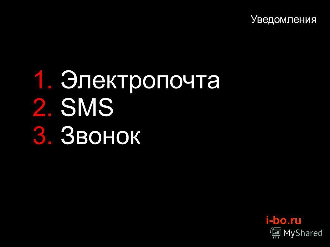 Уведомления 1. Электропочта 2. SMS 3. Звонок
