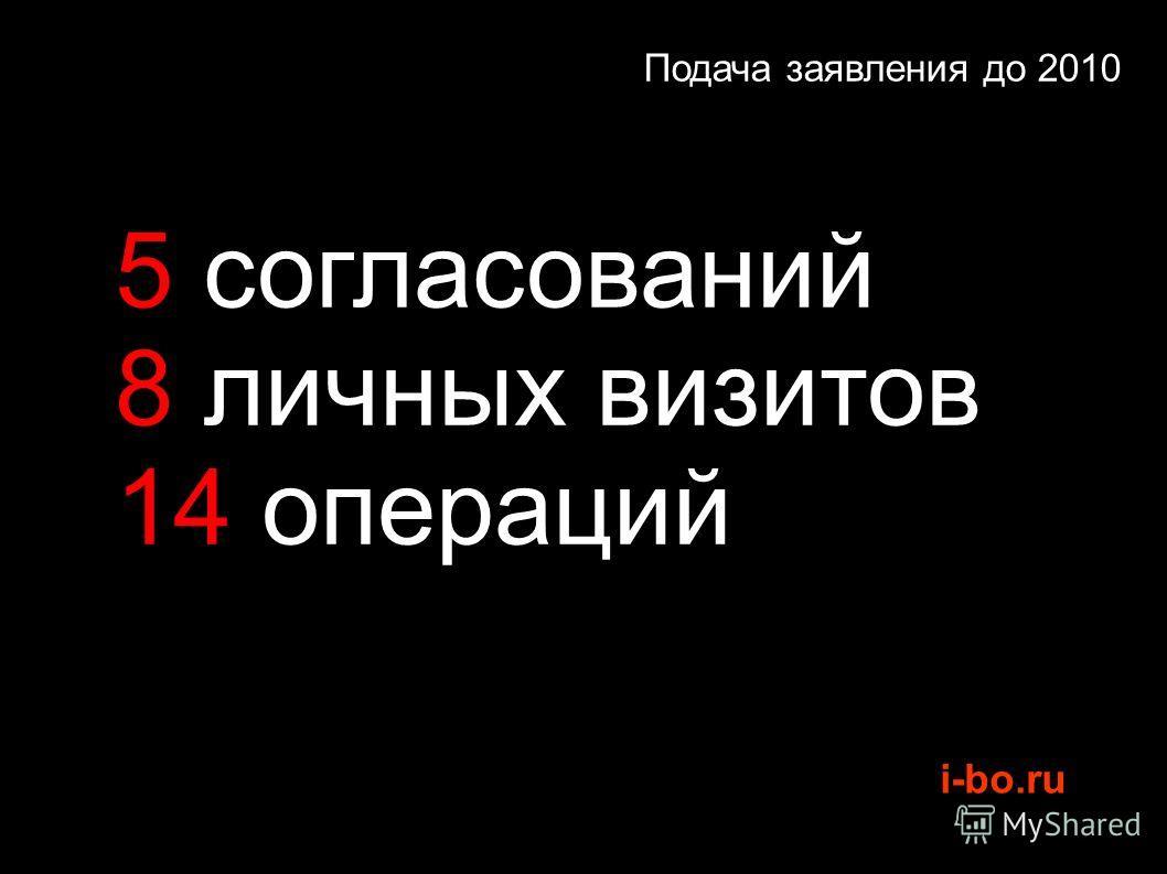 i-bo.ru Подача заявления до 2010 5 согласований 8 личных визитов 14 операций