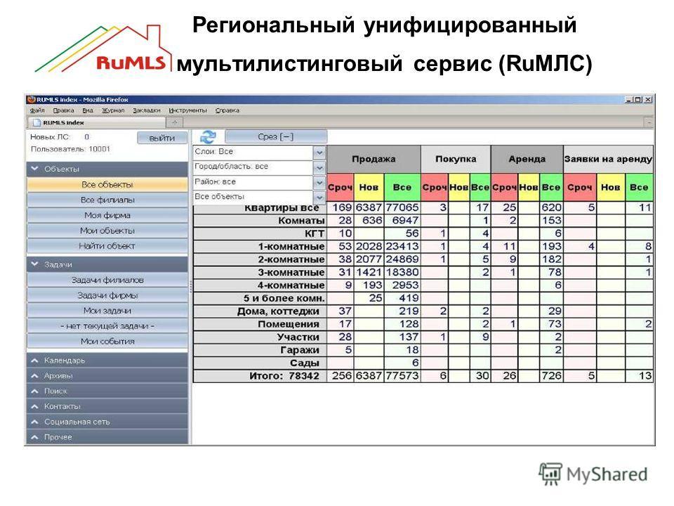 Региональный унифицированный мультилистинговый сервис (RuМЛС)