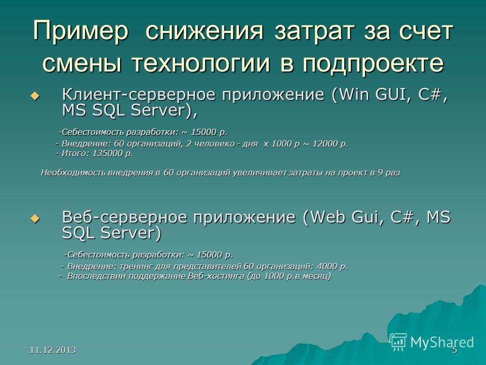 11.12.20135 Пример снижения затрат за счет смены технологии в подпроекте Клиент-серверное приложение (Win GUI, C#, MS SQL Server), Клиент-серверное приложение (Win GUI, C#, MS SQL Server), -Себестоимость разработки: ~ 15000 р. -Себестоимость разработ