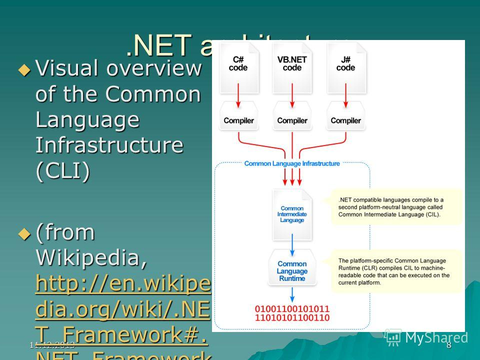 11.12.20138.NET architecture Visual overview of the Common Language Infrastructure (CLI) Visual overview of the Common Language Infrastructure (CLI) (from Wikipedia, http://en.wikipe dia.org/wiki/.NE T_Framework#. NET_Framework _2.0) (from Wikipedia,