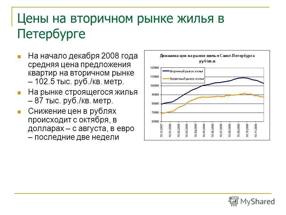 Цены на вторичном рынке жилья в Петербурге На начало декабря 2008 года средняя цена предложения квартир на вторичном рынке – 102.5 тыс. руб./кв. метр. На рынке строящегося жилья – 87 тыс. руб./кв. метр. Снижение цен в рублях происходит с октября, в д