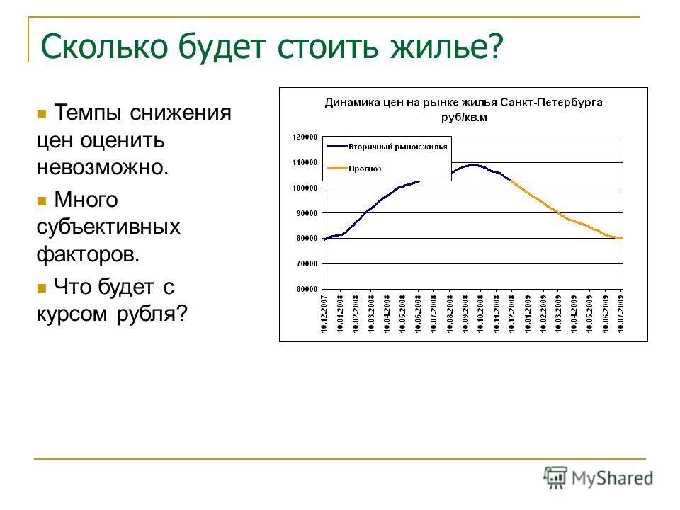 Сколько будет стоить жилье? Темпы снижения цен оценить невозможно. Много субъективных факторов. Что будет с курсом рубля?