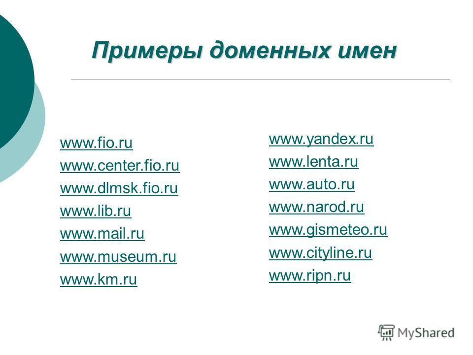 Примеры доменных имен www.yandex.ru www.lenta.ru www.auto.ru www.narod.ru www.gismeteo.ru www.cityline.ru www.ripn.ru www.fio.ru www.center.fio.ru www.dlmsk.fio.ru www.lib.ru www.mail.ru www.museum.ru www.km.ru