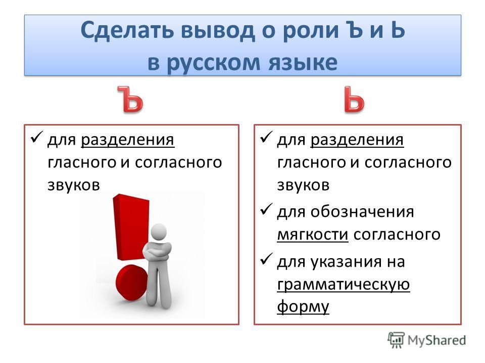 Сделать вывод о роли Ъ и Ь в русском языке для разделения гласного и согласного звуков для обозначения мягкости согласного для указания на грамматическую форму