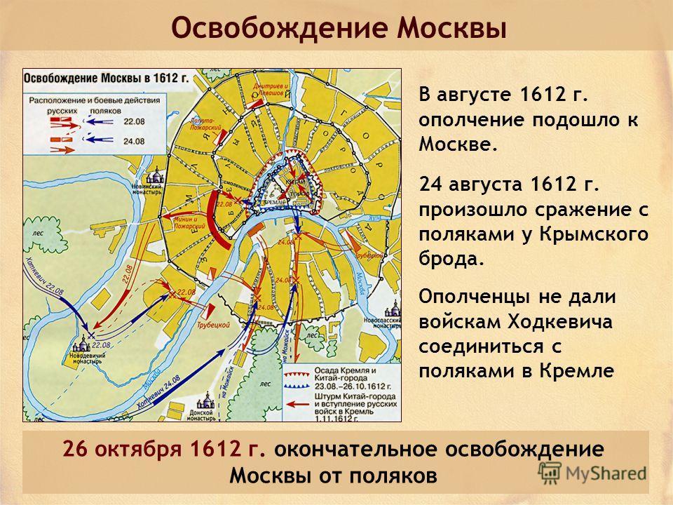 В августе 1612 г. ополчение подошло к Москве. 24 августа 1612 г. произошло сражение с поляками у Крымского брода. Ополченцы не дали войскам Ходкевича соединиться с поляками в Кремле Освобождение Москвы 26 октября 1612 г. окончательное освобождение Мо