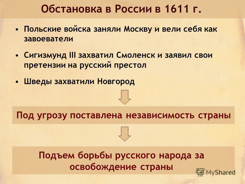 Обстановка в России в 1611 г. Польские войска заняли Москву и вели себя как завоеватели Сигизмунд III захватил Смоленск и заявил свои претензии на русский престол Шведы захватили Новгород Под угрозу поставлена независимость страныПодъем борьбы русско