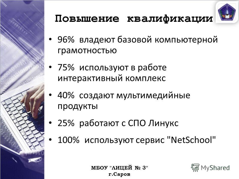 Повышение квалификации МБОУ ЛИЦЕЙ 3 г.Саров 96% владеют базовой компьютерной грамотностью 75% используют в работе интерактивный комплекс 40% создают мультимедийные продукты 25% работают с СПО Линукс 100% используют сервис NetSchool