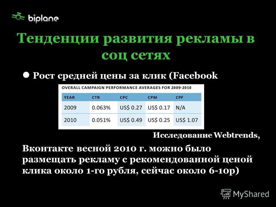 Рост средней цены за клик (Facebook Исследование Webtrends, Вконтакте весной 2010 г. можно было размещать рекламу с рекомендованной ценой клика около 1-го рубля, сейчас около 6-10р) Тенденции развития рекламы в соц сетях