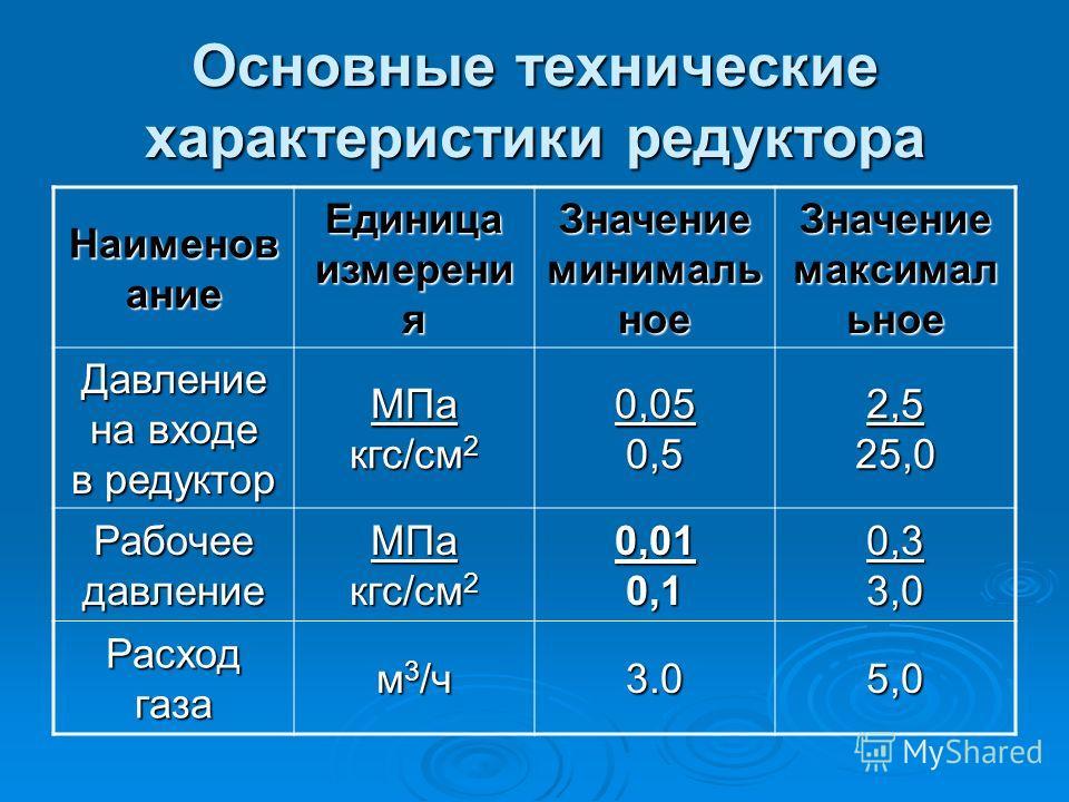 Основные технические характеристики редуктора Наименов ание Единица измерени я Значение минималь ное Значение максимал ьное Давление на входе в редуктор МПа кгс/см 2 0,05 0,5 2,5 25,0 Рабочее давление МПа кгс/см 2 0,01 0,1 0,3 3,0 Расход газа м 3 /ч
