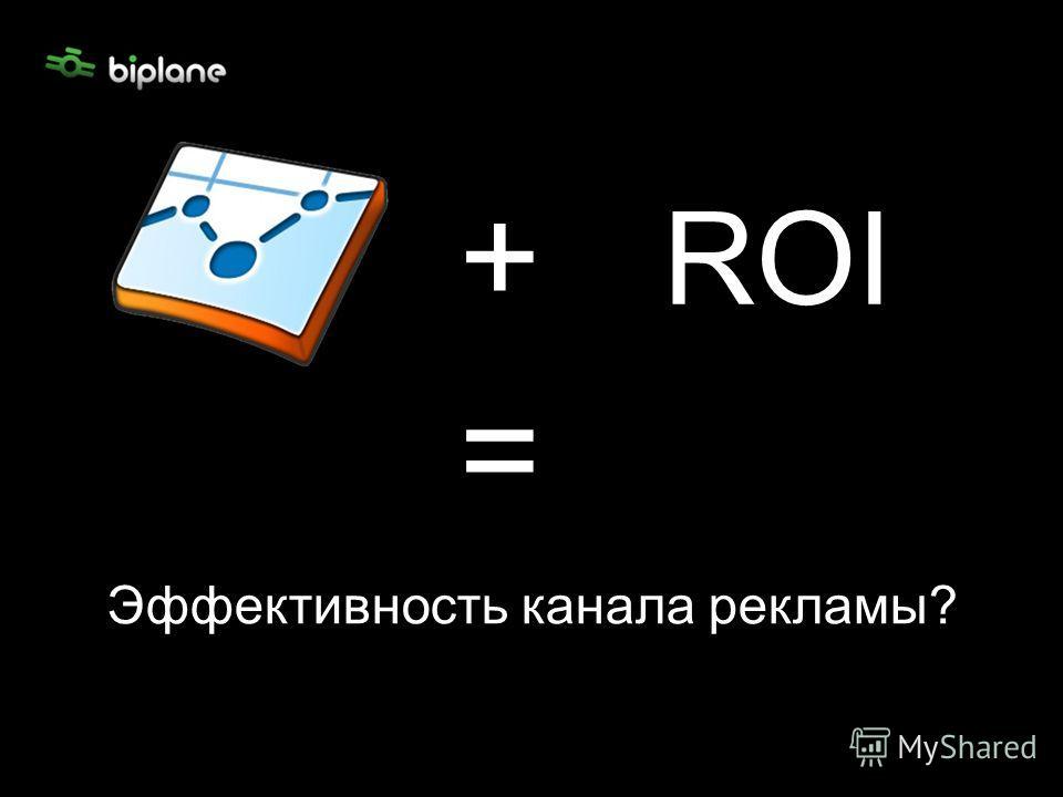 МИЭЛЬ ROI + = Эффективность канала рекламы?